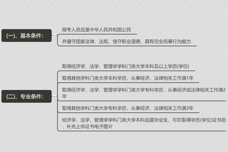 2019注册税务师考试报名怎么操作