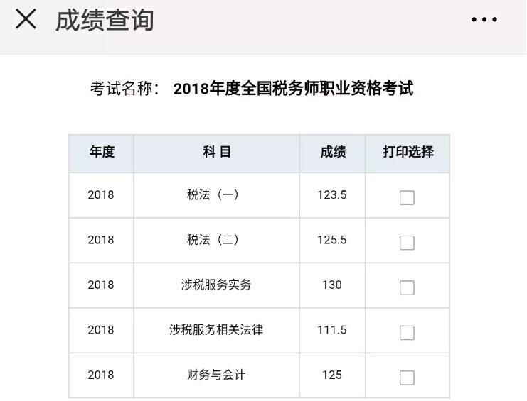 2018年全国税务师考试第一名的感悟