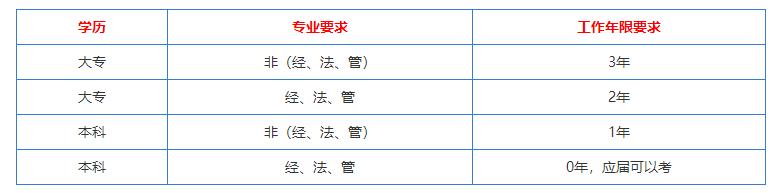 武汉税务师事务所成立条件图片