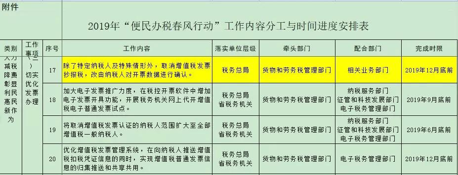 中国税务师考试网